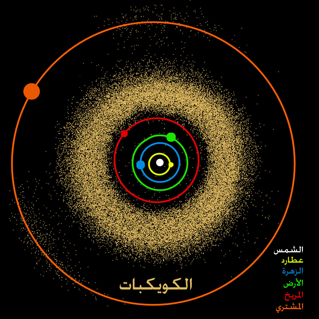 Our Solar System Asteroid Belt (page 2) - Pics about space