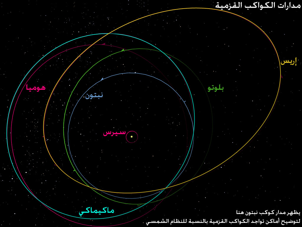 Dwarf Planets in Our Solar System (page 3) - Pics about space