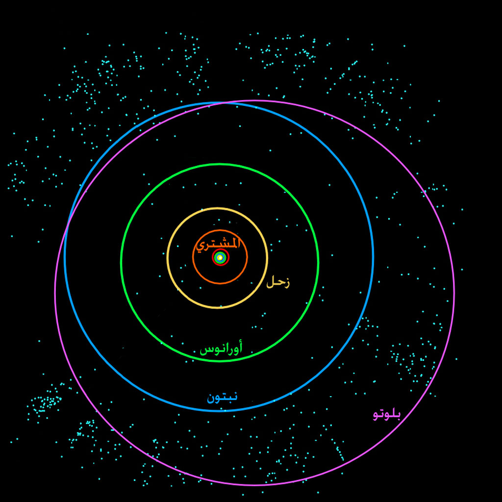 solar system belts - photo #12