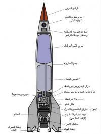 مكونات صاروخ عسكري